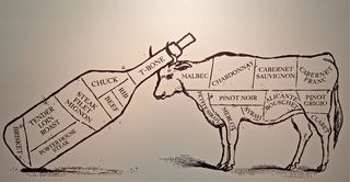 A - Coppola - wine and cow chart